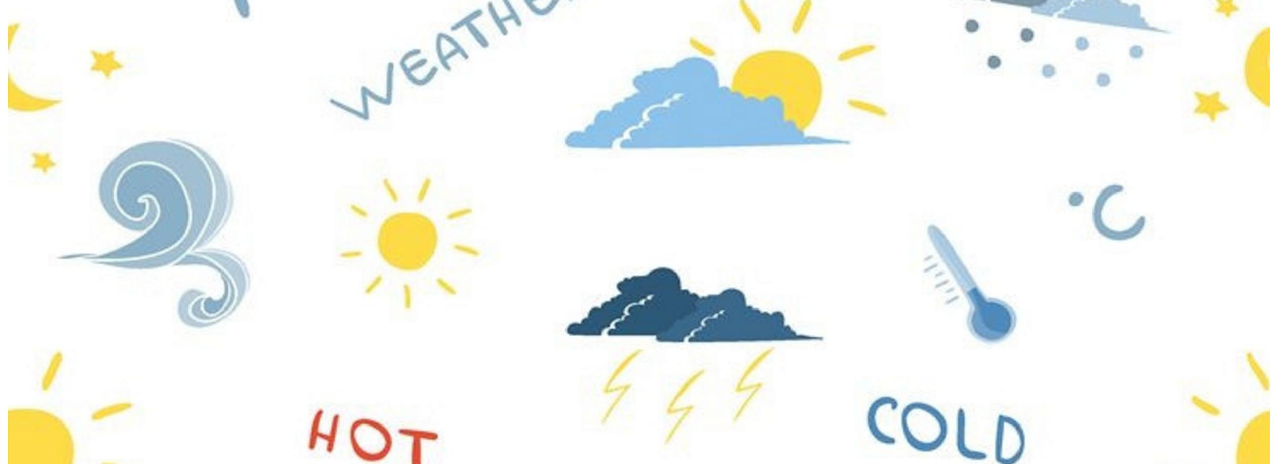 weatherimage